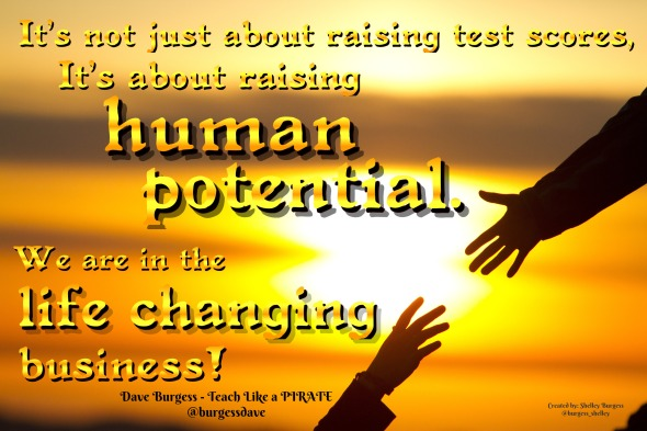 Copy of Raising Human Potential
